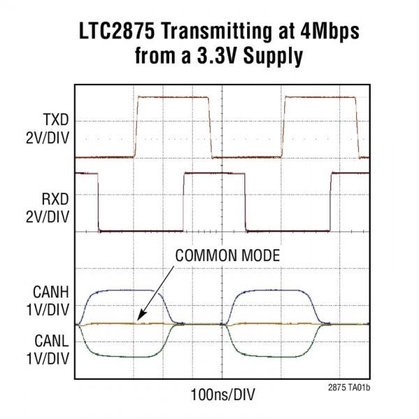 LTC2875-2.jpg