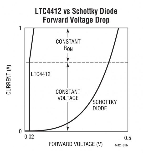 LTC4412-2.jpg