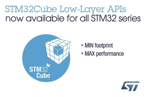 STM32Cube.jpg