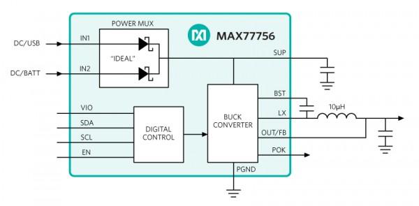 MAX77756 블록 다이어그램.jpg