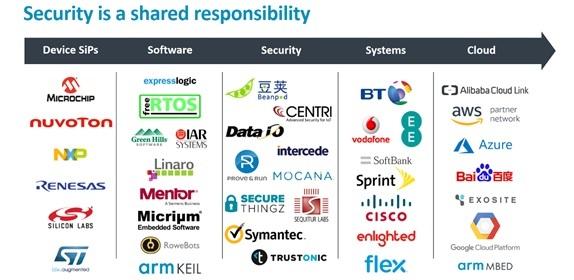 [Arm] 보안은 공동의 책임이다 .jpg