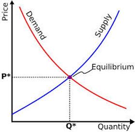 [TI 코리아] 그림 1_수요와 공급 곡선.png