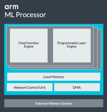 ML_Processor_diagram.png