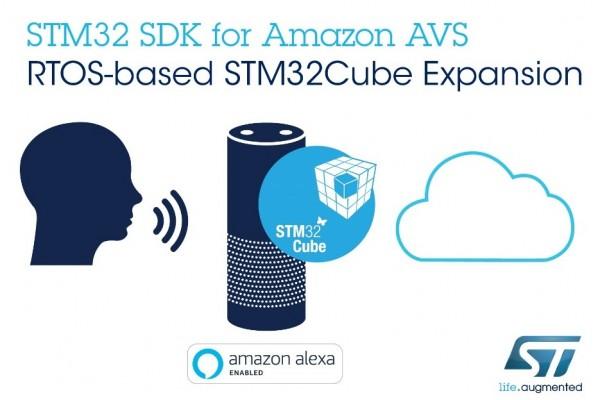 [IMAGE] STM32 SDK for Amazon AVS.jpg
