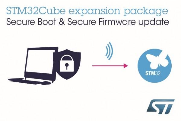 [IMAGE] STM32Cube expansion package.jpg