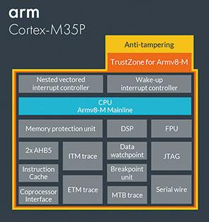 AR(ARM)-02.jpg