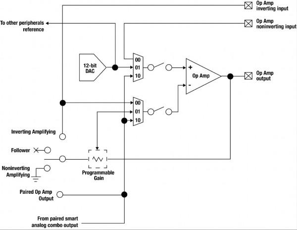 [그림 1] MSP430FR2355 MCU의 스마트 아날로그 콤보 모듈.jpg