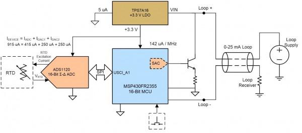 [그림 2] 4mA-20mA 전류 루프 온도 트랜스미터 레퍼런스 디자인 블록 다이어그램.jpg