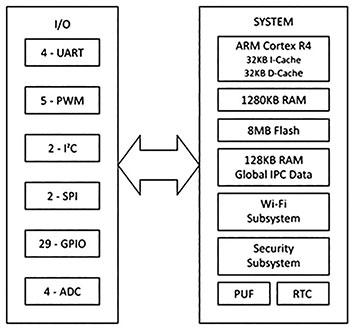 AR(IoT)-1.jpg