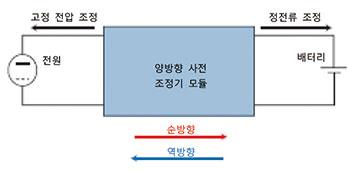 AR(양방향)-8.jpg