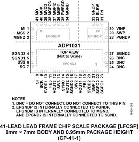 ADP1031-pc.jpg