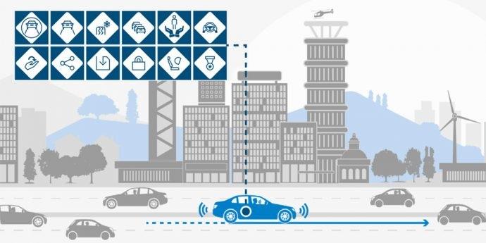 사진자료1_인텔 자동차 업계 선두 업체들과 새로운 자율주행 안전 프레임워크 공개.jpg
