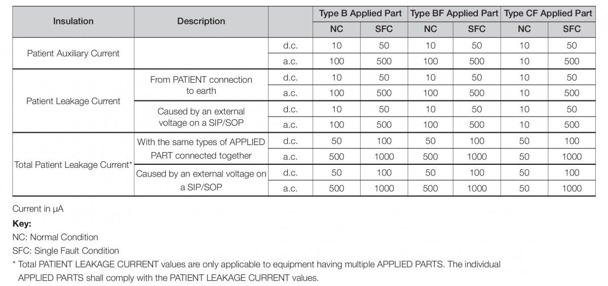 XPA089(Table2).jpg