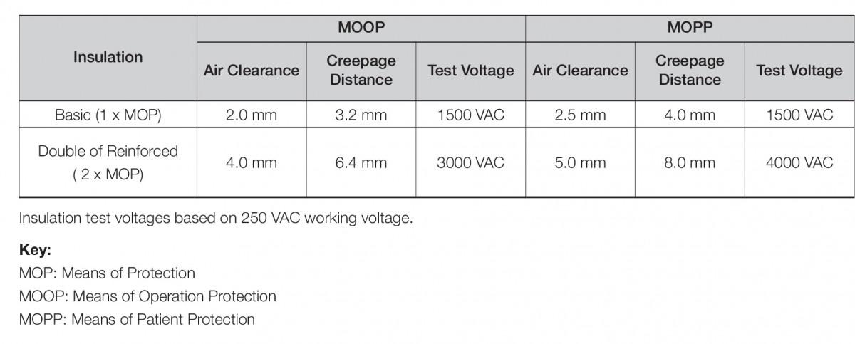 XPA089(Table1).jpg