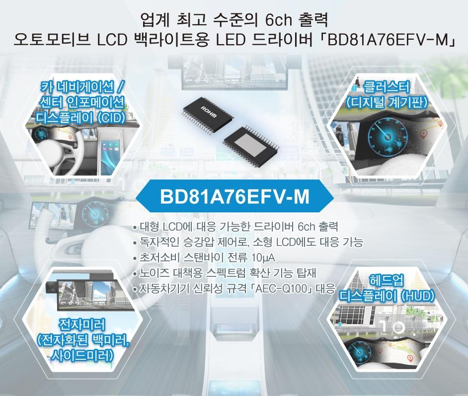 업계 최고 수준의 6ch 출력 오토모티브 LCD 백라이트용 LED 드라이버.jpg