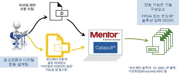 AR(Catapult)-4.jpg