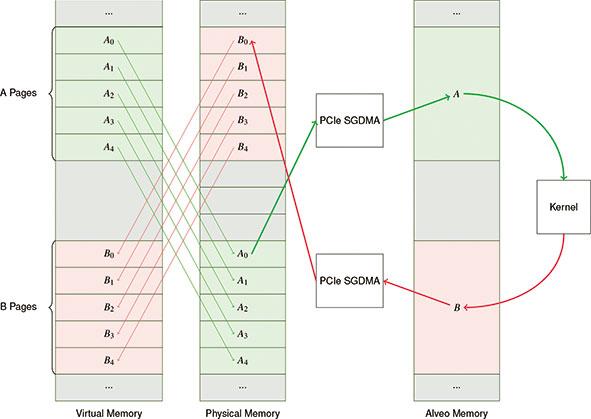 SR(Xilinx)-5.jpg