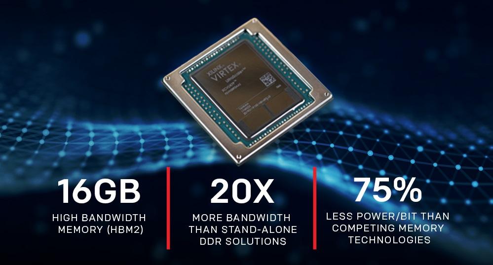 버텍스 울트라스케일+ HBM FPGA.JPG