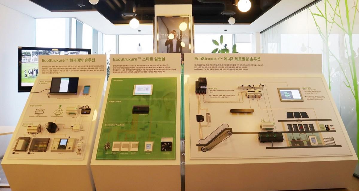 [사진자료1]슈나이더일렉트릭의 '에코스트럭처 데모 챌린지 (EcoStruxure Demo Challenge)' 에서의 참가 학생들....jpg