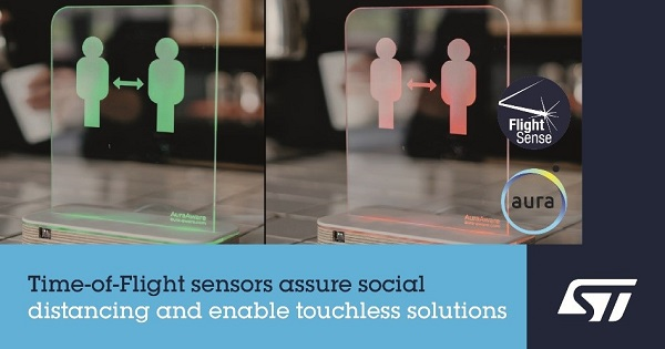 [IMAGE] ToF Seonsors in Social Distancing Devices.jpg