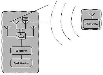 AR(Bluetooth)-3.jpg