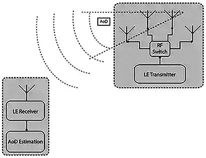 AR(Bluetooth)-4.jpg